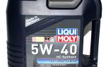 Масло liqui moly optimal synth 5w40: технические характеристики и отзывы
