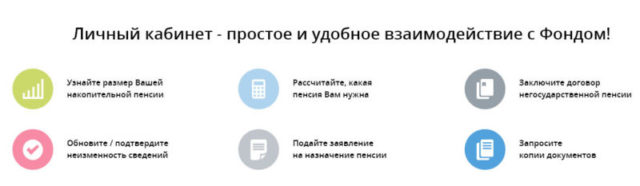 Лукойл пенсионный личный кабинет вход для физических фонд почта банк вклад пенсионный условия